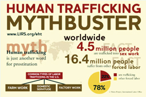 HumanTraffickingMyth
