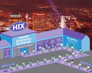 HealthcareExchange