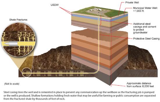 FrackingFactLg