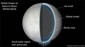 EnceladusGlobalOcean